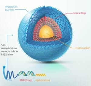 От диагностики до лечения неизлечимых заболеваний с помощью анализа генетической информации
